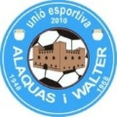 A. Walter A