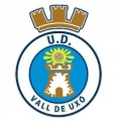 Vall Uxo B
