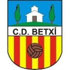 Betxi