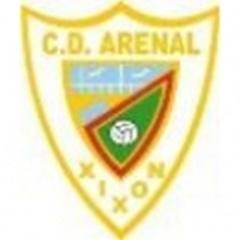 Cd Arenal
