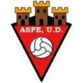 Aspe A