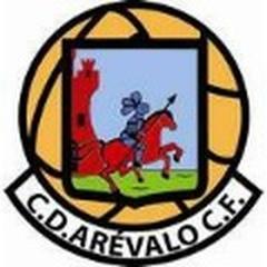 Arevalo