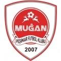FK Mugan