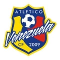 Atlético Venezuela Sub 20