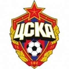 CSKA Moskva Sub 21