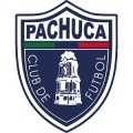 Pachuca Sub 20