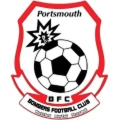 Northern Bombers