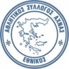 Ethnikos Achna Sub 21