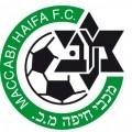 Maccabi Haifa Sub 19