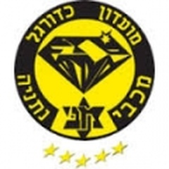 Beitar Nes Tubruk Sub 19