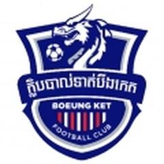 Boeung Ket