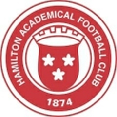 Hamilton Academical Sub 20
