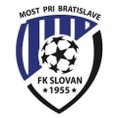 Slovan Most