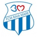 FC Baia Mare