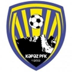 Kapaz Reservas