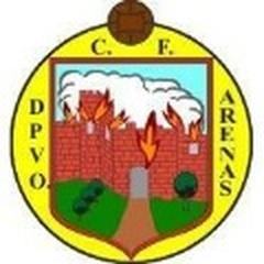 Deportivo Arenas