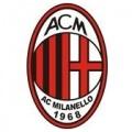 Milanello Milmort