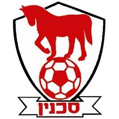 Bnei Sakhnin Sub 19
