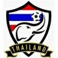 Tailandia Sub 23