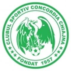 Concordia Chiajna II