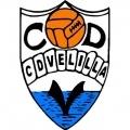 Cd Velilla