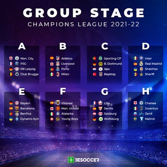Group stage Champions League 2021/22, 26/08/2021