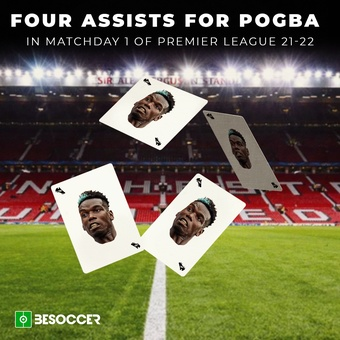 Four assists for Pogba, 15/08/2021
