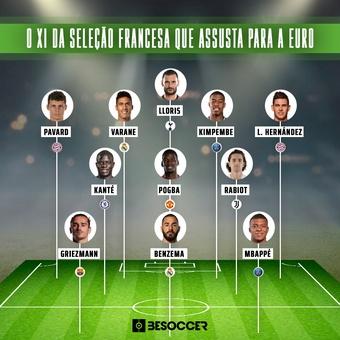 O XI da Selecao Francesa que assusta para a Euro , 19/05/2021
