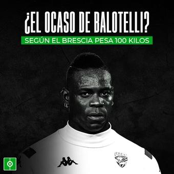 ¿El ocaso de Balotelli?, 26/11/2020