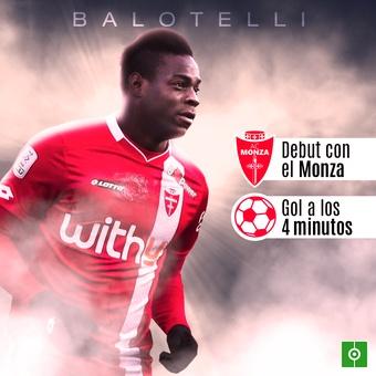 Debut Balotelli, 30/12/2020