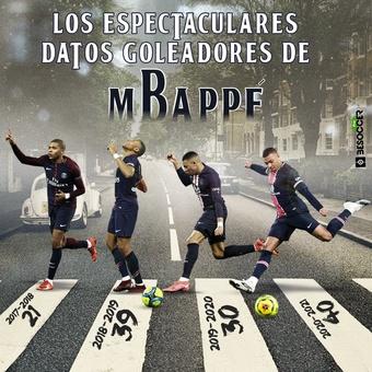 Los espectaculares datos goleadores de Mbappé, 18/05/2021