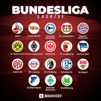 Bundesliga 2020/21, 19/11/2020