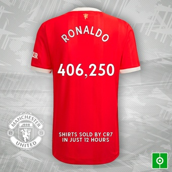 IN JUST 12 HOURS / SHIRTS SOLD BY CR7, 05/09/2021