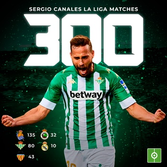 canales300, 13/01/2021