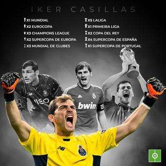 Títulos Iker Casillas, 19/11/2020