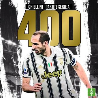 chiellini400, 13/02/2021