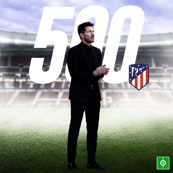 Simeone 500 partidos entrenador Atletico, 31/12/2020