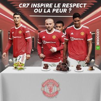 CR7 inspire le respect ou la peur ?, 14/09/2021