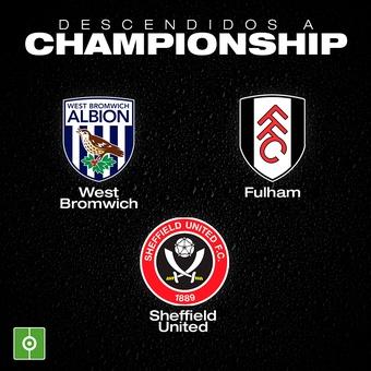 Descendidos a Championship, 11/05/2021