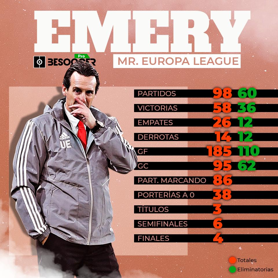 Emery, Mr Europa League