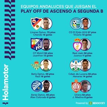 Equipos andaluces en Play Offs de ascenso Segunda B, 16/12/2020