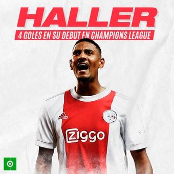 Haller anotó un póker en su debut en Champions, 15/09/2021