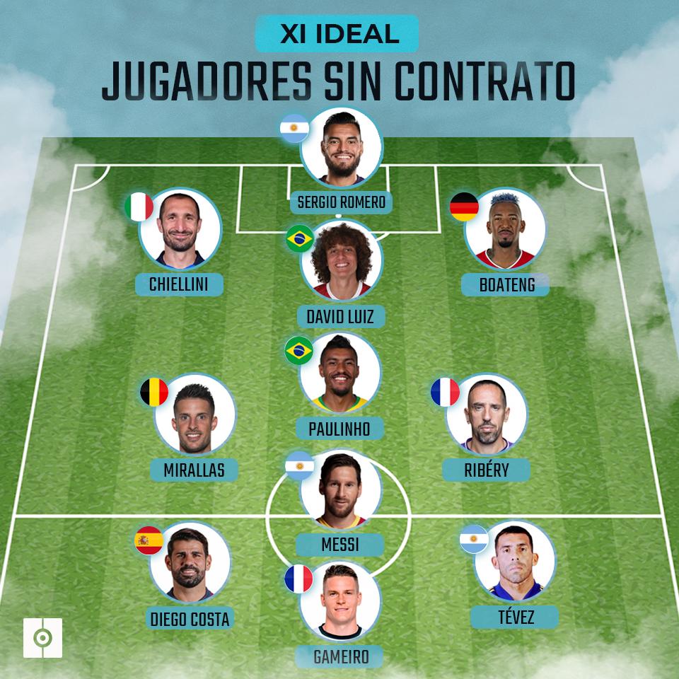El once ideal de jugadores sin contrato