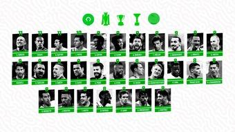 Futbolistas que han conseguido más títulos, 05/05/2021