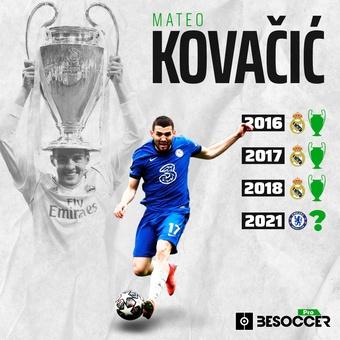 Kovacic y su posible cuarta UCL, 29/05/2021