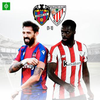Previa: Levante - Athletic, 04/03/2021