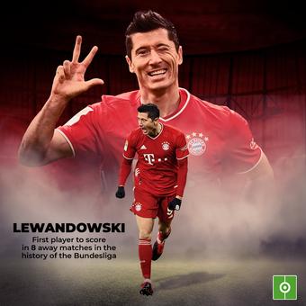lewandowskirecord, 24/01/2021