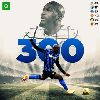 Lukaku 300 goles como profesional, 14/02/2021