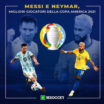 Messy y Neymar mejores copa america, 10/07/2021