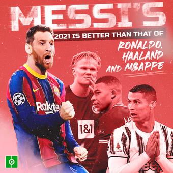 El Messi del 2021, 24/02/2021